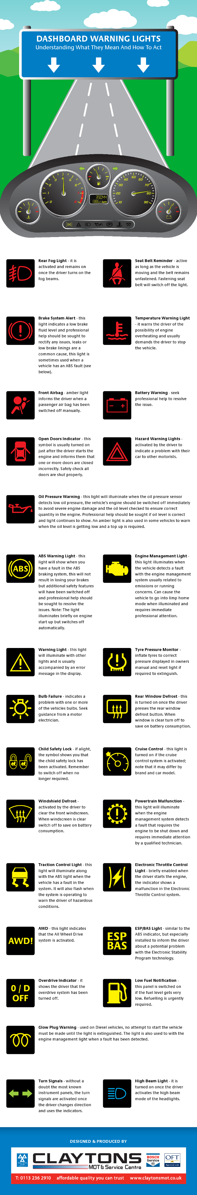 How to read the dashboard warning lights instrument panel buycottarizona